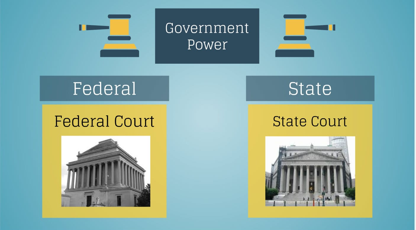us legal system common or civil